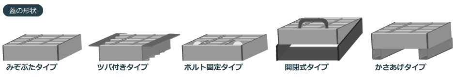 グレーチング蓋の形状イラスト