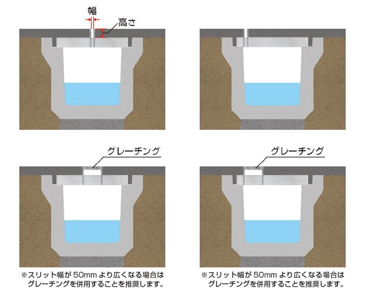 排水確保が容易