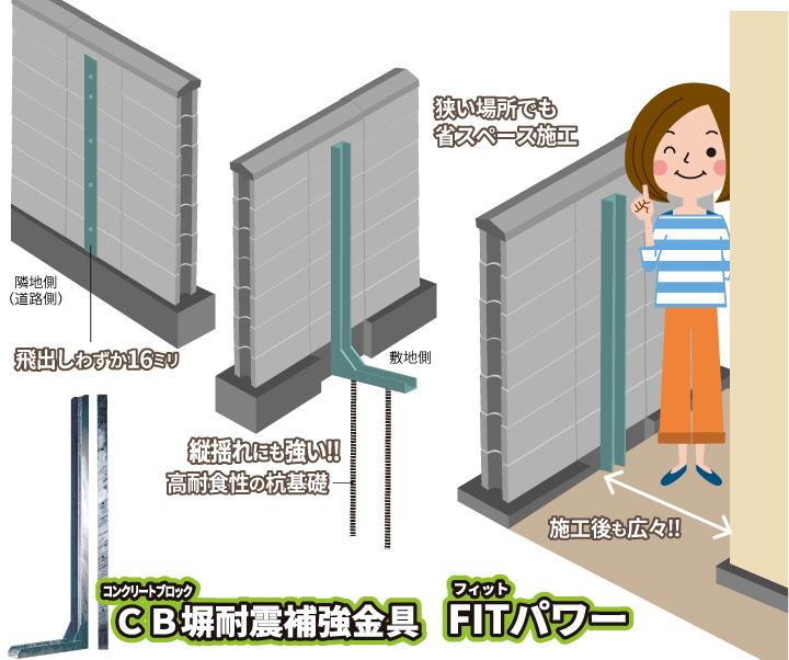 コンクリートブロック塀耐震補強金具フィットパワー