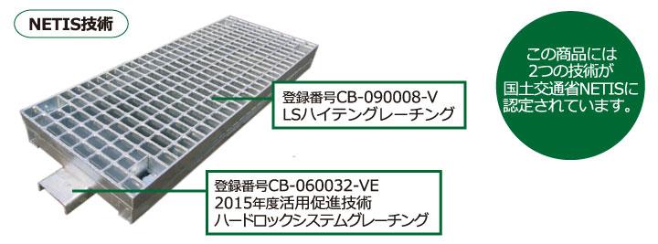 ハードロックシステムグレーチングには2つのNETIS技術が認定されています