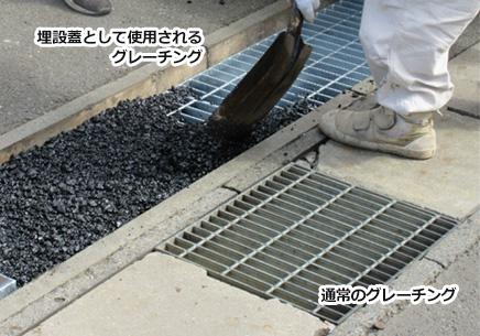 通常のグレーチングと埋設蓋と使用するグレーチング