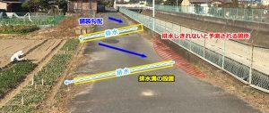 排水溝の設置