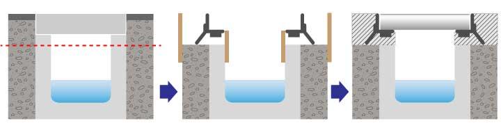 側溝を切断してグレーチングと受枠を据え付ける現場打ち