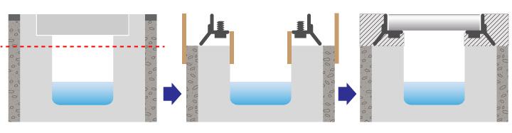 グレーチング側溝蓋のボルト固定化工事