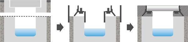ボルト固定式に変える一般的な改修工法